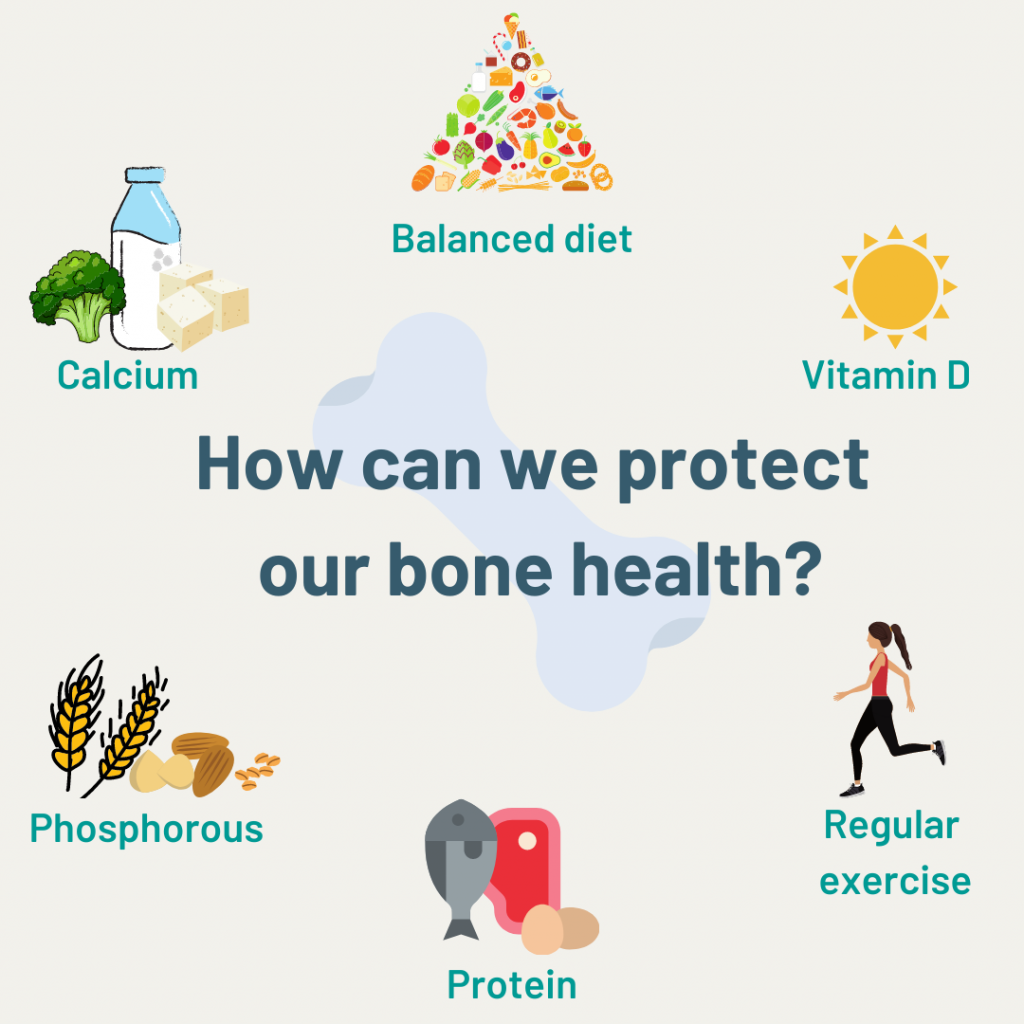 How can we protect our Bone Health?